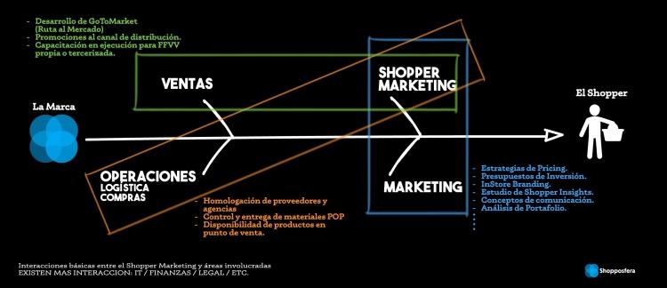 Shopper-Mkt-B